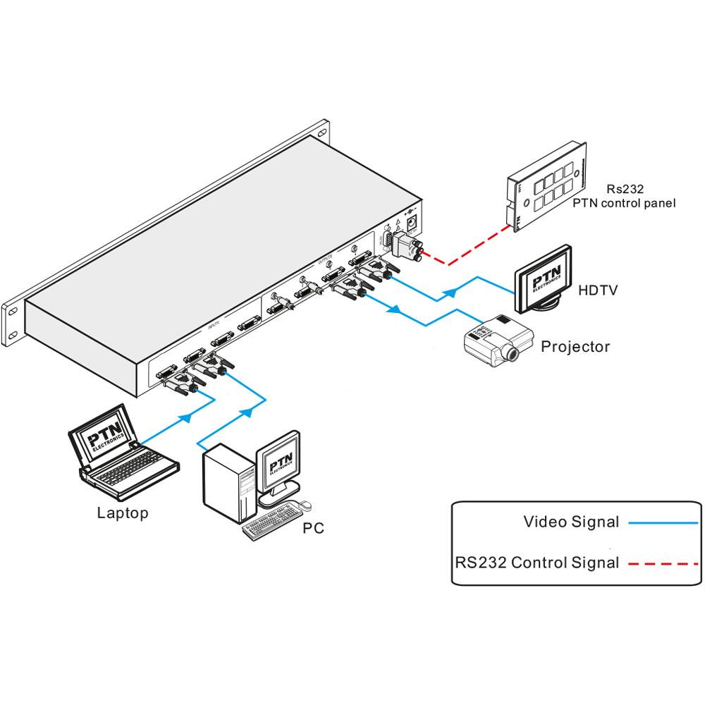 videotechnik   dvi