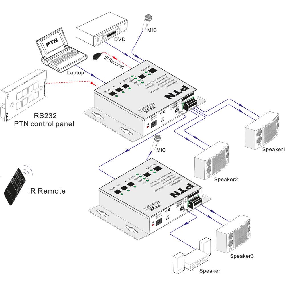 Ptn Pa2b Audioverstrker Digital Audio Amplifier Ir Receiver Circuit Diagram Audiotechnik Audioverstaeker Anschluesse 3d Ausgaenge