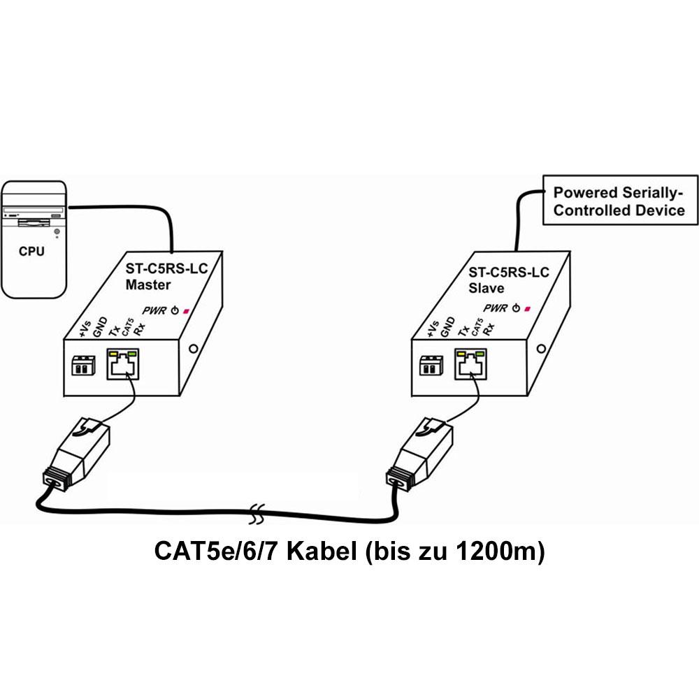 rs232-verl u00e4ngerung via cat   tp