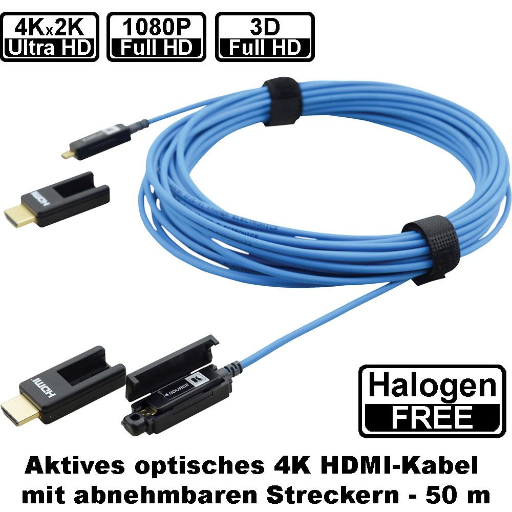 Optische HDMI-Kabel