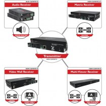 videotechnik_hdmi-over-ip_avenview_m-serie