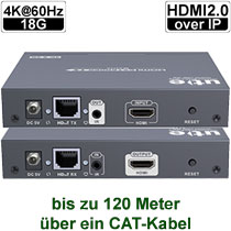 videotechnik_hdmi-over-ip_uh-393m-ip_set-anschluesse