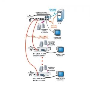 Videotechnik : VGA Splitter über CAT5   VOPEX ® von NTI
