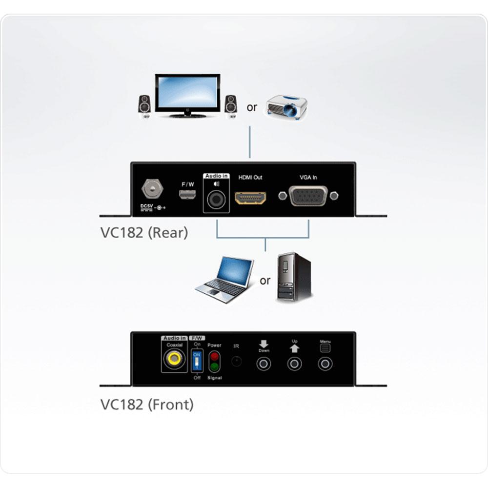 Professionelle Videowandler | Analog/ Digital Videokonverter