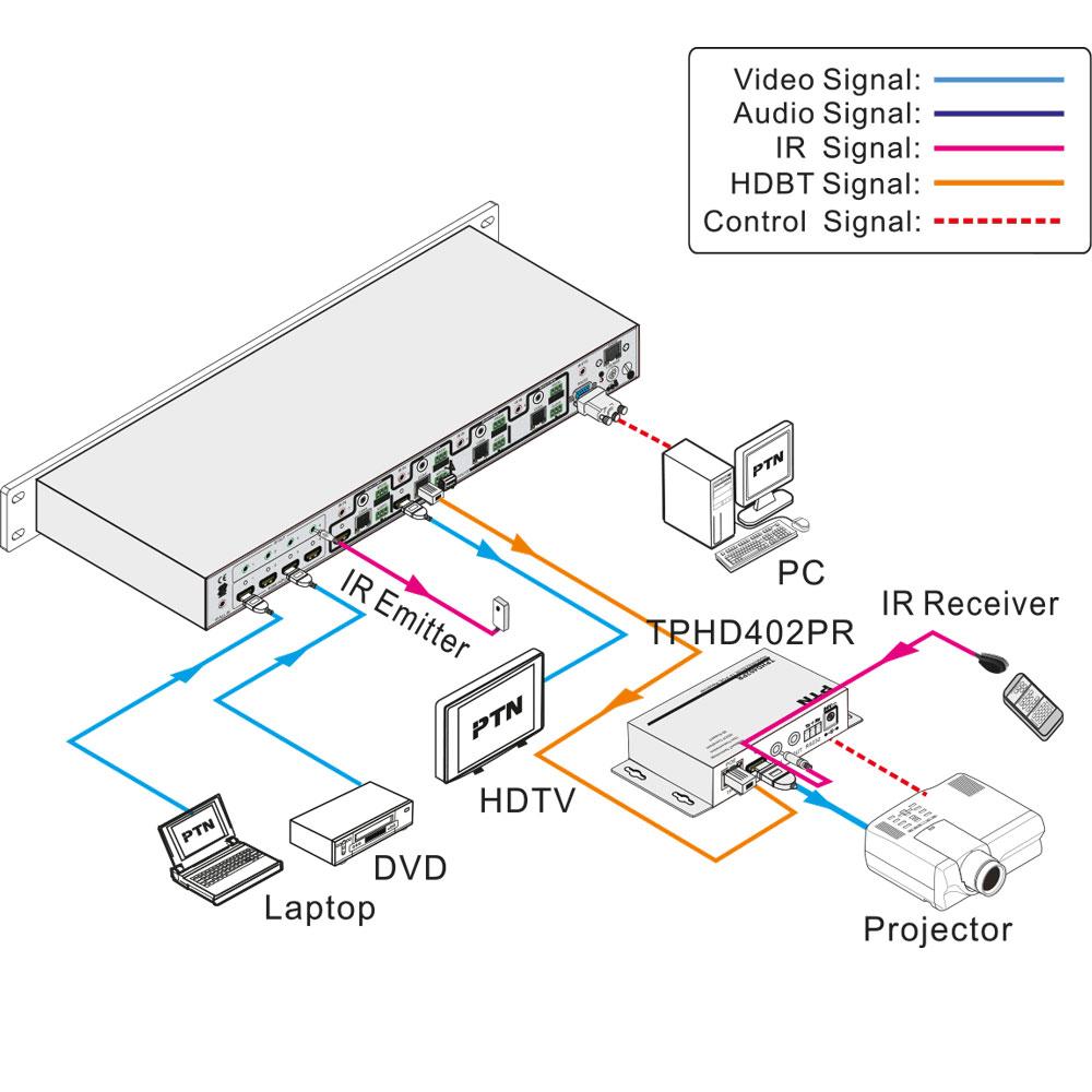 Tphd402pr Ultra Hd Hdbaset Receiver Mit Ir Und Rs 232 Circuit Diagram Anwendungs