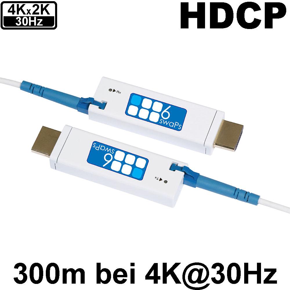 HDMI-FO: 4K Ultra-HD HDMI Fiber Optic Extender SET